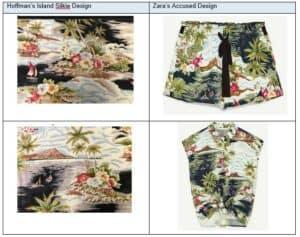 Hawaiian Shirt-Maker Sues for Copyright Infringement
